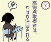 筆記試験の結果はどれ位評価されているのか?