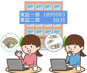 貯蓄から投資へのイメージ画像