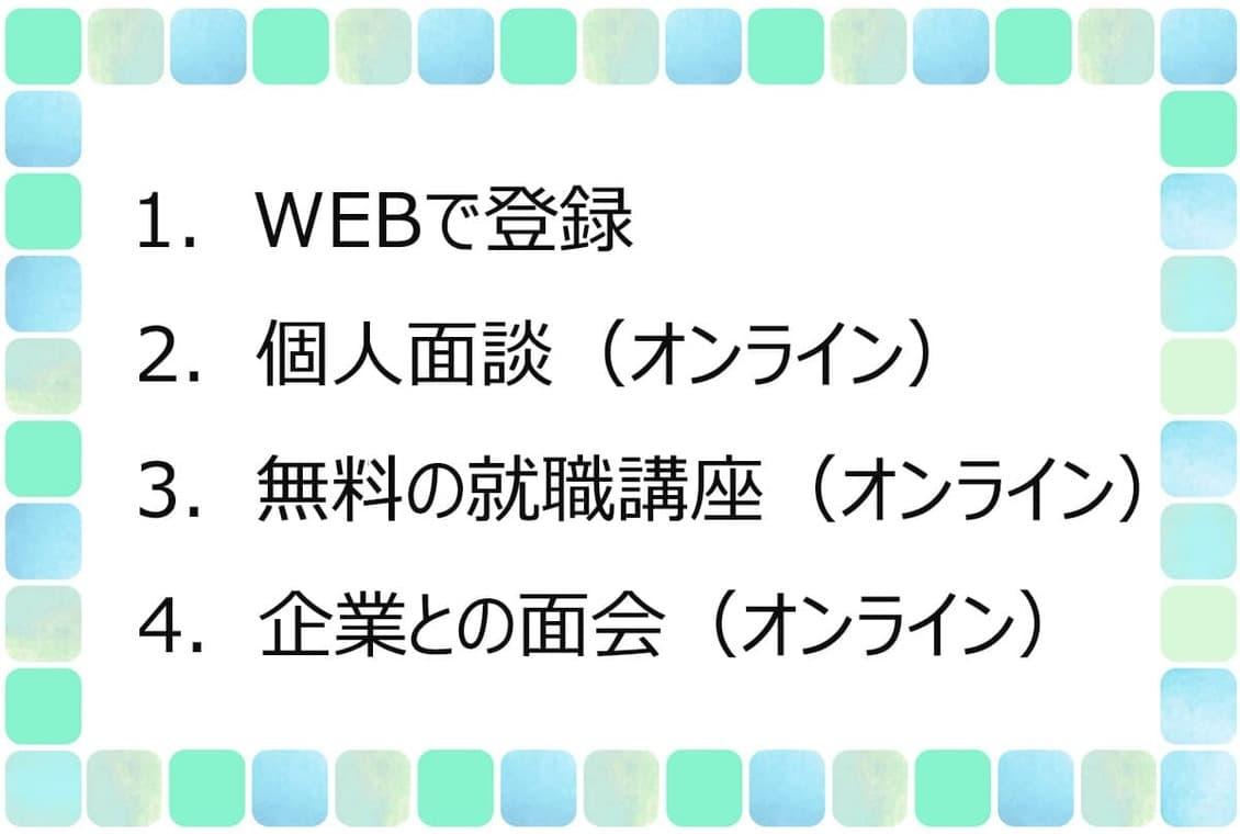 1. WEBで登録2. 個人面談(オンライン)3. 無料の就職講座(オンライン)4. 企業との面接会(オンライン)