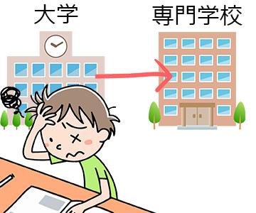 大学の授業内容が合わずに専門学校に進路変更するのはどうでしょうか?のアイキャッチ画像