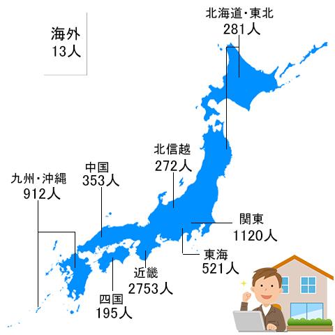 近畿大学通信教育部の各都道府県の利用者数。近畿2753人、関東1120人、九州・沖縄912人、東海521人、中国353人、北海道・東北281人、北信越272人、四国195人、海外13人。